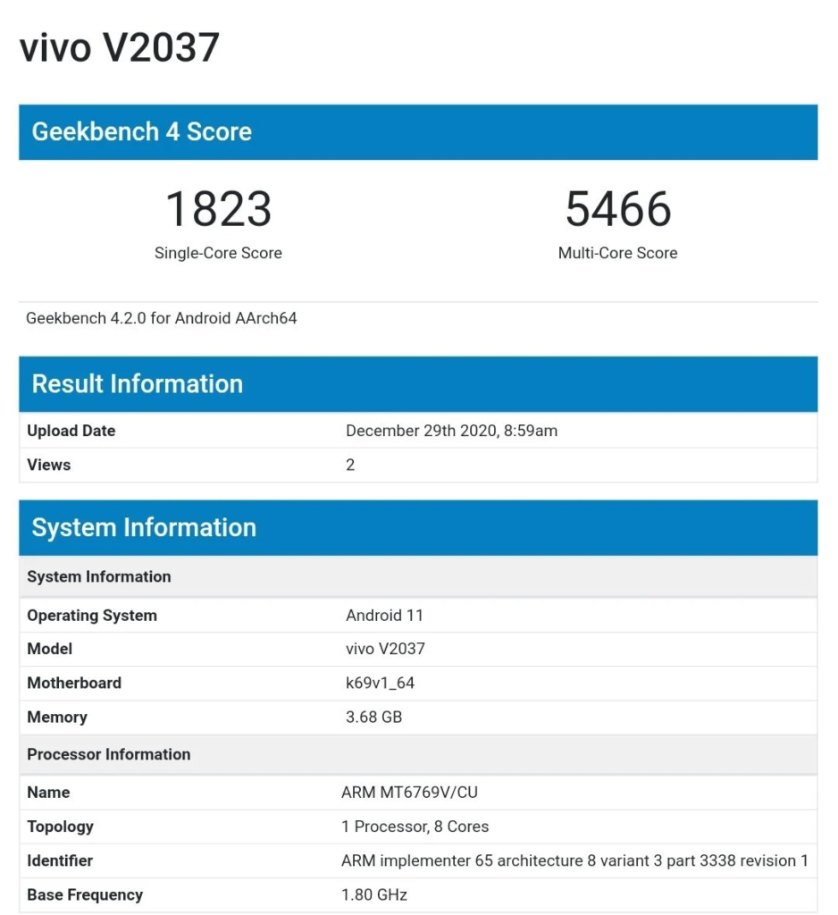 Vivo V2037 Geekbench