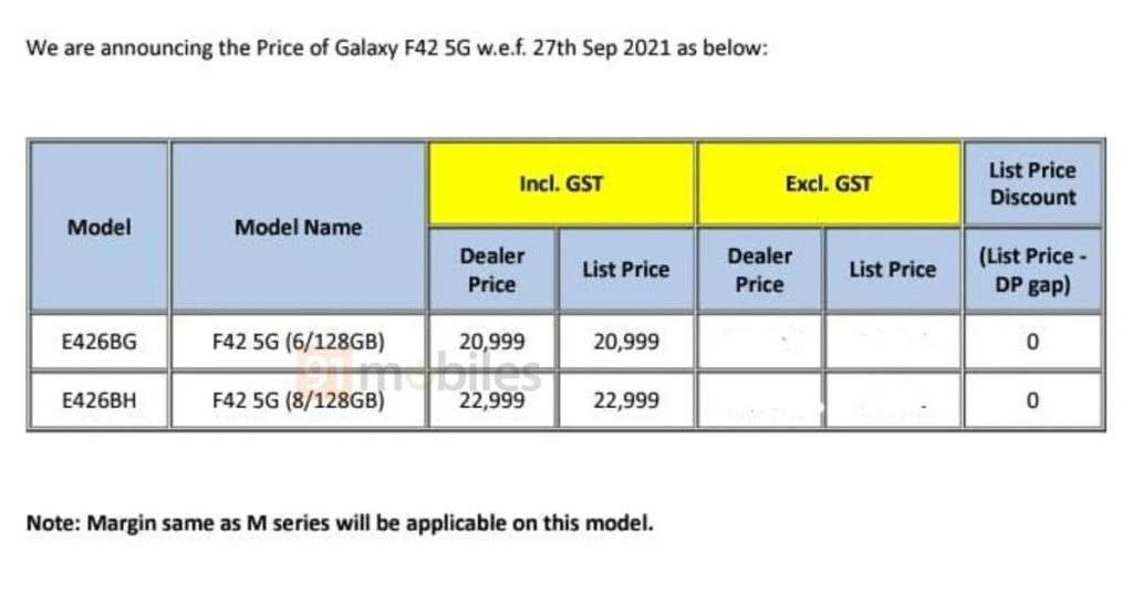 Samsung Galaxy F42 5g Price Leak